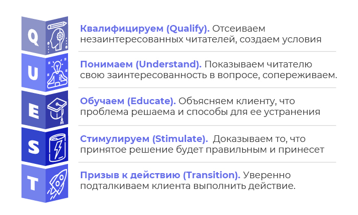 Формула из Рунета – QUEST или «АПОРТ»
