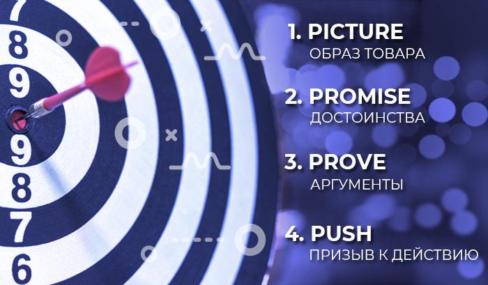 Формула четырех «П»