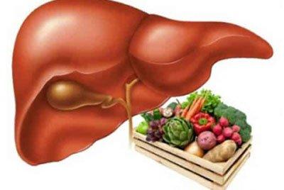Щадящая диета при вирусном гепатите В – что можно, а что нельзя