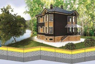 Как произвести исследования грунта перед тем, как строить загородный дом